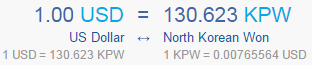 XE.com's exchange rate for North Korean wan (KPW) on 16 April, 2015